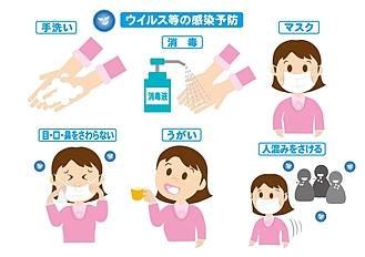 コロナ感染症対策1